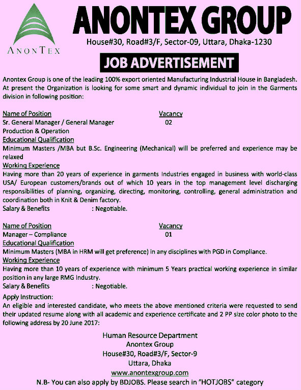 anontex group job circular